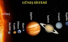 gezegenlerin-gunese-uzakliklari