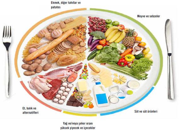 sağlıklı 10 besin
