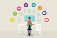 adword iletişim seo hizmetleri